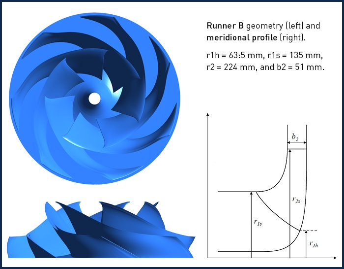Optimization-of-a-pump-as-turbine-runner-geometry